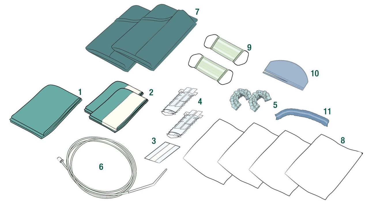 Picture for category Implant/Drape Kit